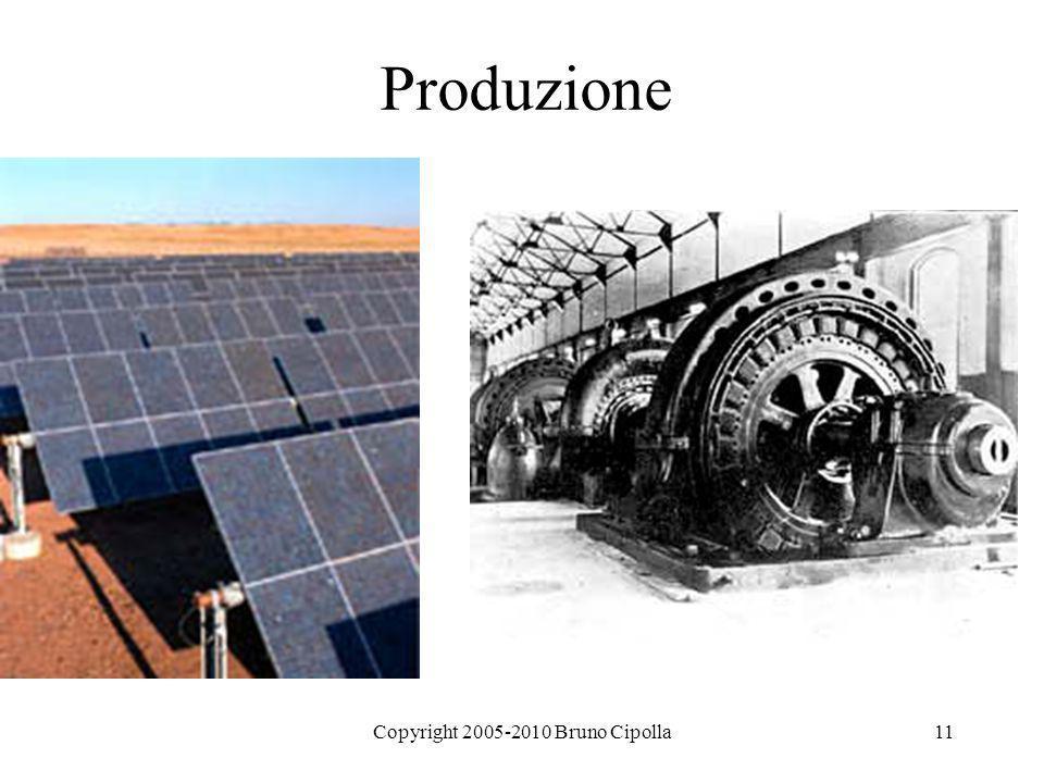 Copyright 2005-2010 Bruno Cipolla11 Produzione