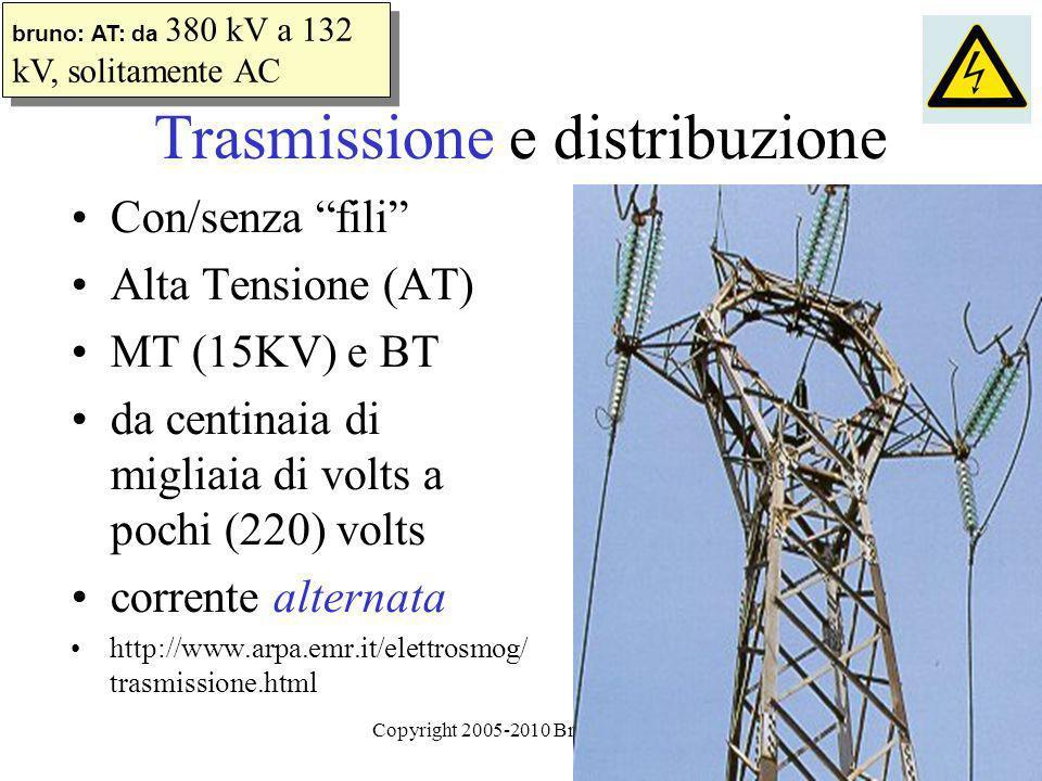 Copyright 2005-2010 Bruno Cipolla18 Trasmissione e distribuzione Con/senza fili Alta Tensione (AT) MT (15KV) e BT da centinaia di migliaia di volts a