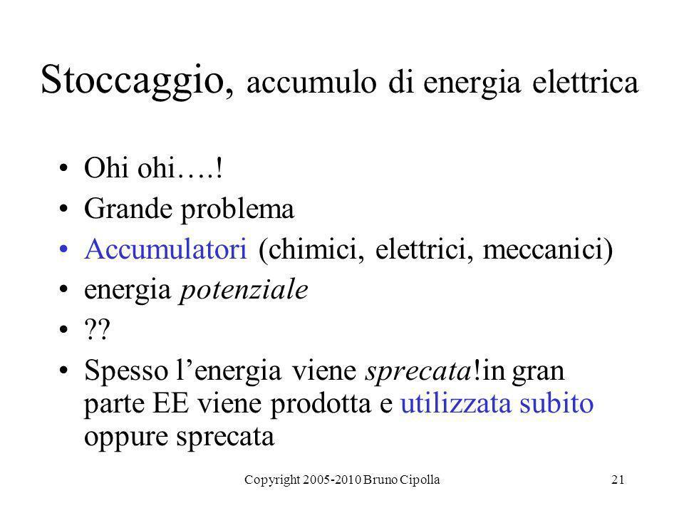 Copyright 2005-2010 Bruno Cipolla21 Stoccaggio, accumulo di energia elettrica Ohi ohi….! Grande problema Accumulatori (chimici, elettrici, meccanici)