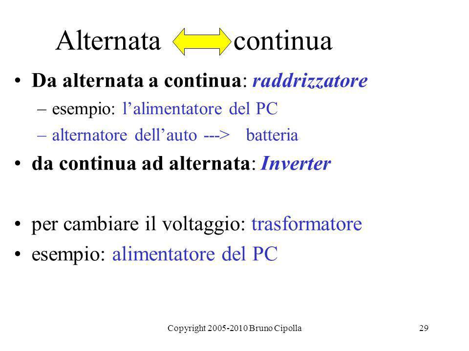 Copyright 2005-2010 Bruno Cipolla29 Alternata continua Da alternata a continua: raddrizzatore –esempio: lalimentatore del PC –alternatore dellauto ---