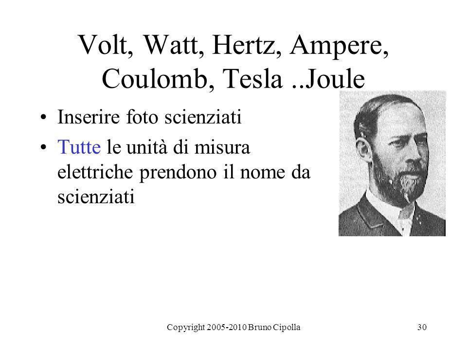 Copyright 2005-2010 Bruno Cipolla30 Volt, Watt, Hertz, Ampere, Coulomb, Tesla..Joule Inserire foto scienziati Tutte le unità di misura elettriche pren