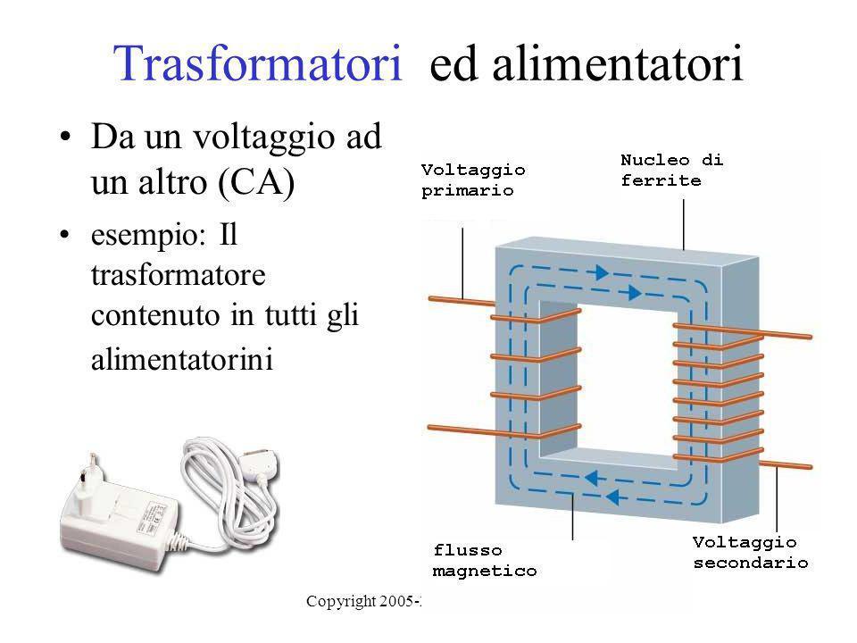 Copyright 2005-2010 Bruno Cipolla39 Trasformatori ed alimentatori Da un voltaggio ad un altro (CA) esempio: Il trasformatore contenuto in tutti gli al