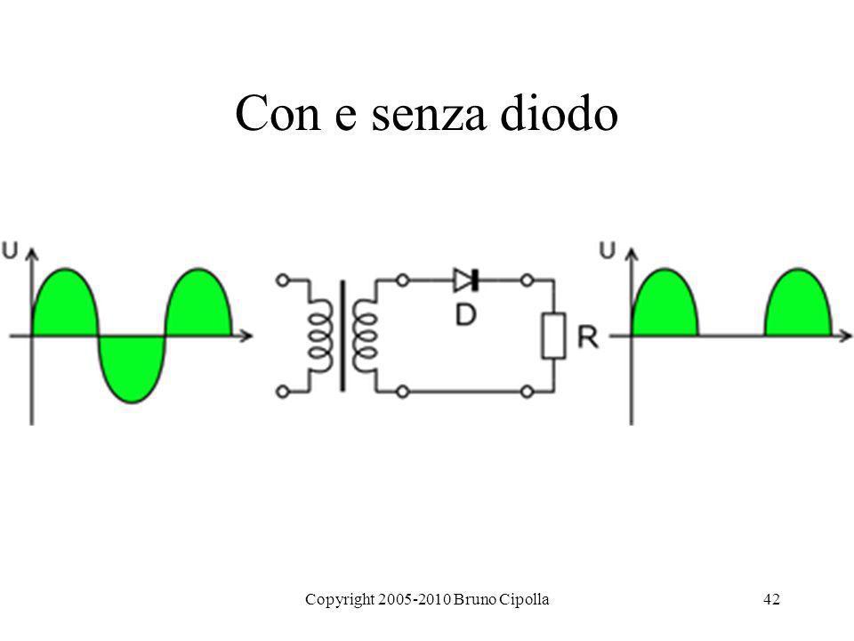 Copyright 2005-2010 Bruno Cipolla42 Con e senza diodo