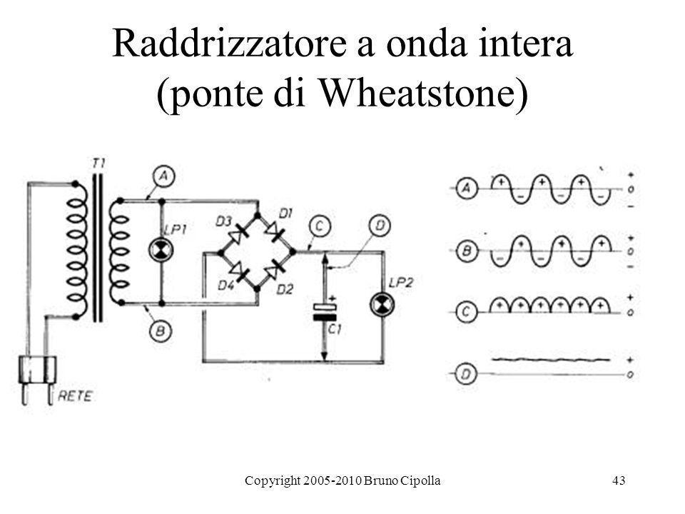 Copyright 2005-2010 Bruno Cipolla43 Raddrizzatore a onda intera (ponte di Wheatstone)