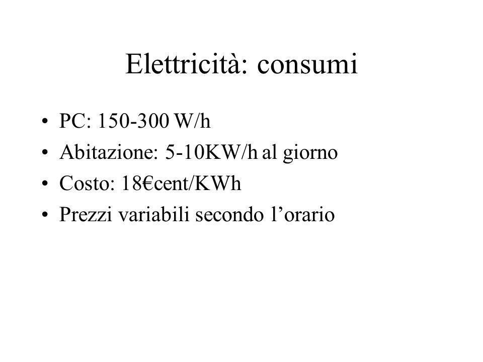 Elettricità: consumi PC: 150-300 W/h Abitazione: 5-10KW/h al giorno Costo: 18cent/KWh Prezzi variabili secondo lorario