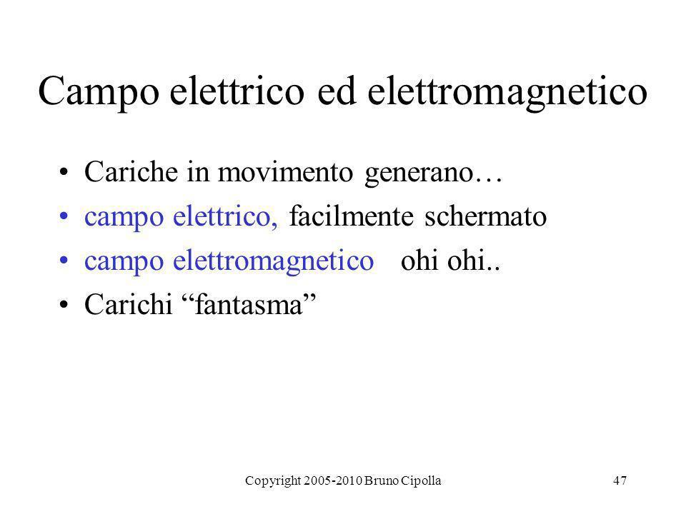 Copyright 2005-2010 Bruno Cipolla47 Campo elettrico ed elettromagnetico Cariche in movimento generano… campo elettrico, facilmente schermato campo ele