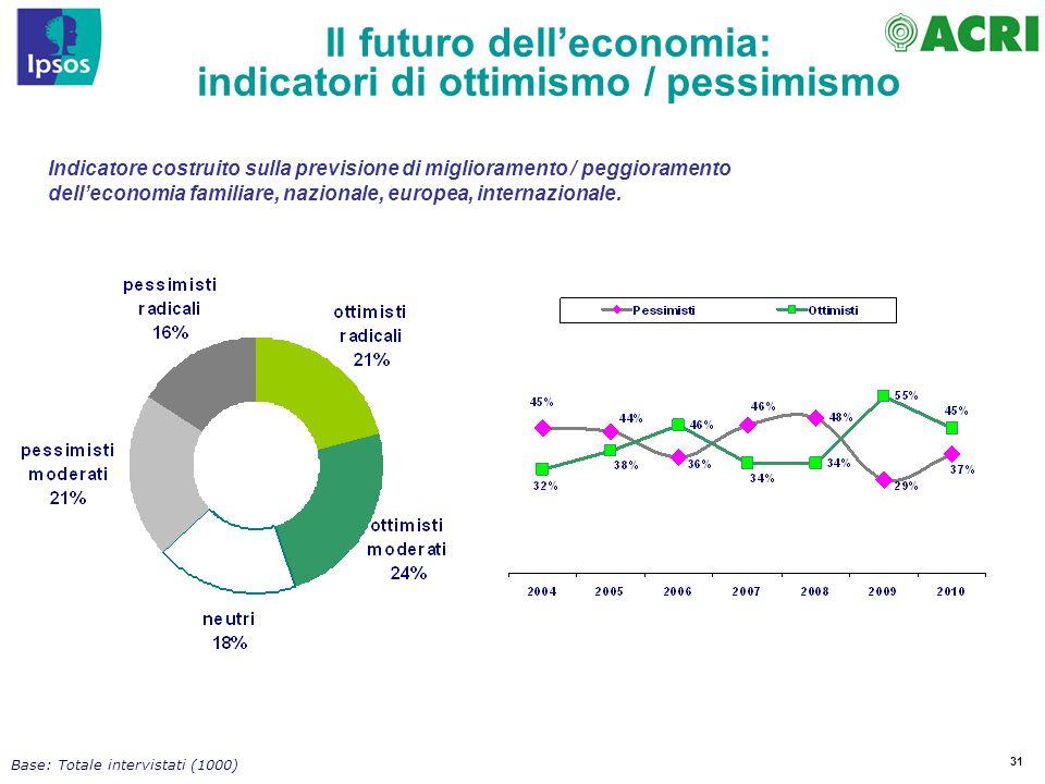 31 Indicatore costruito sulla previsione di miglioramento / peggioramento delleconomia familiare, nazionale, europea, internazionale.