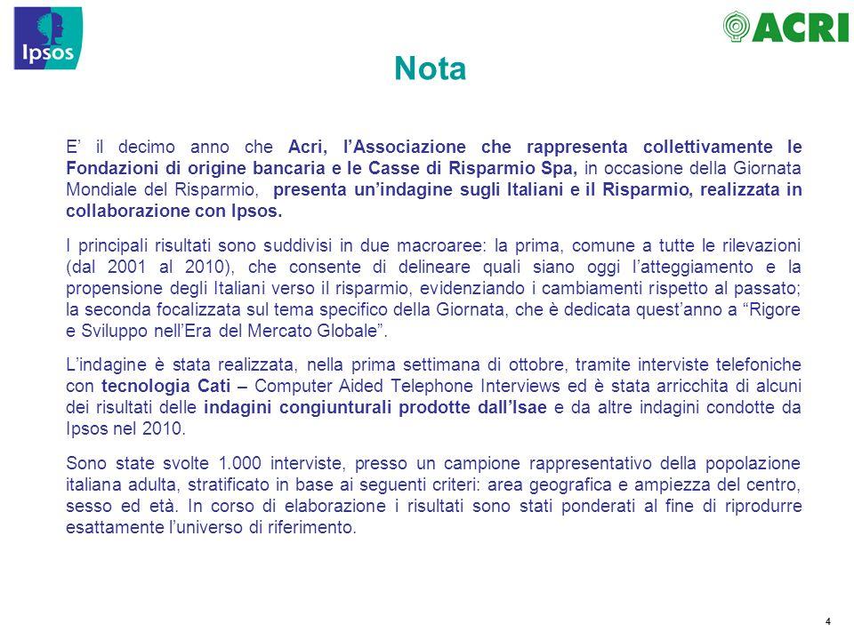 4 Nota E il decimo anno che Acri, lAssociazione che rappresenta collettivamente le Fondazioni di origine bancaria e le Casse di Risparmio Spa, in occasione della Giornata Mondiale del Risparmio, presenta unindagine sugli Italiani e il Risparmio, realizzata in collaborazione con Ipsos.