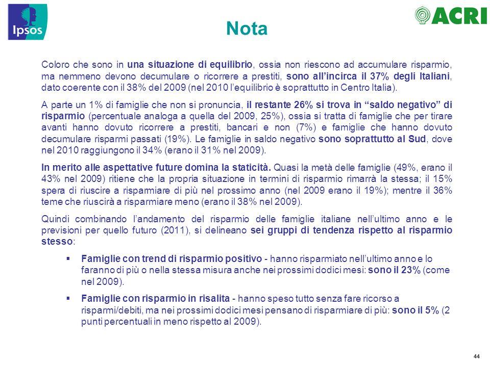 44 Nota Coloro che sono in una situazione di equilibrio, ossia non riescono ad accumulare risparmio, ma nemmeno devono decumulare o ricorrere a prestiti, sono allincirca il 37% degli Italiani, dato coerente con il 38% del 2009 (nel 2010 lequilibrio è soprattutto in Centro Italia).