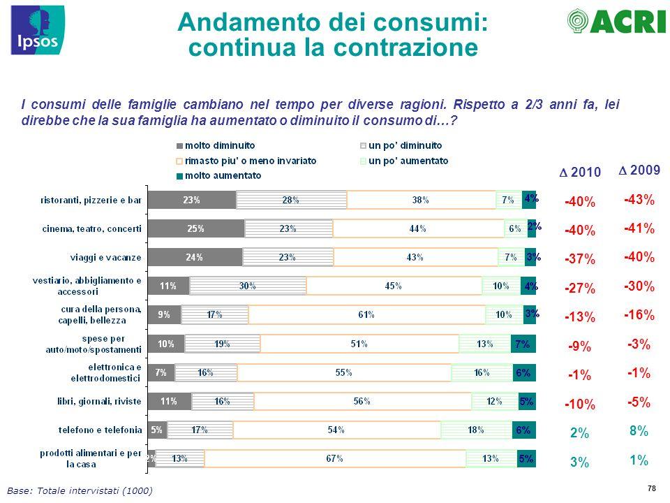 78 I consumi delle famiglie cambiano nel tempo per diverse ragioni.