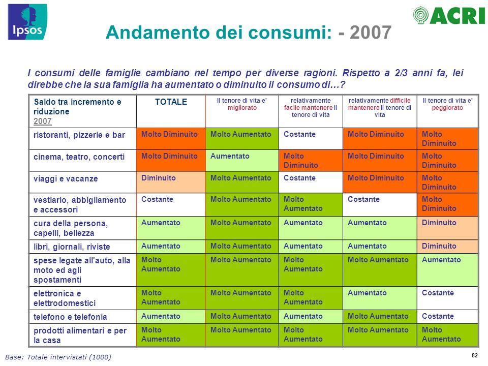 82 I consumi delle famiglie cambiano nel tempo per diverse ragioni.