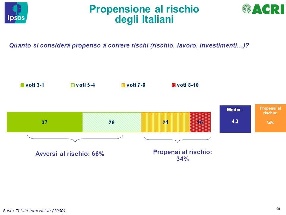 99 Quanto si considera propenso a correre rischi (rischio, lavoro, investimenti…).