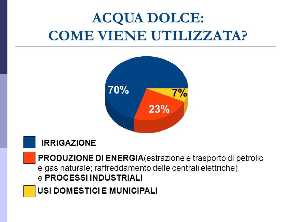 ACQUA DOLCE: COME VIENE UTILIZZATA? 70% 23% 7% IRRIGAZIONE PRODUZIONE DI ENERGIA(estrazione e trasporto di petrolio e gas naturale; raffreddamento del