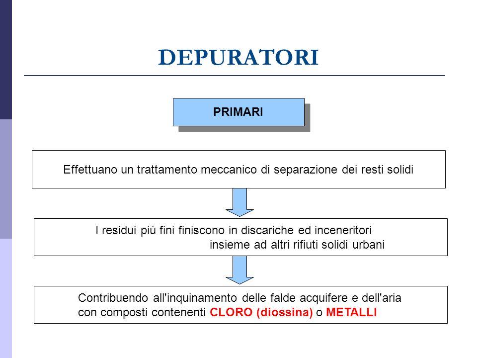 DEPURATORI PRIMARI Effettuano un trattamento meccanico di separazione dei resti solidi I residui più fini finiscono in discariche ed inceneritori insi