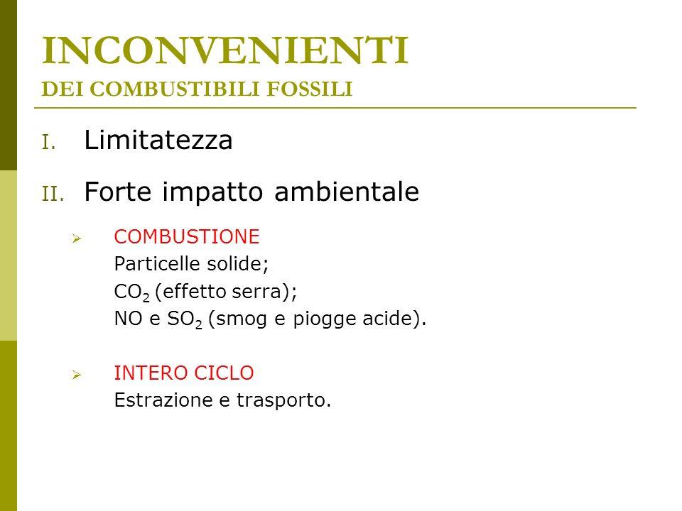 INCONVENIENTI DEI COMBUSTIBILI FOSSILI I. Limitatezza II. Forte impatto ambientale COMBUSTIONE Particelle solide; CO 2 (effetto serra); NO e SO 2 (smo