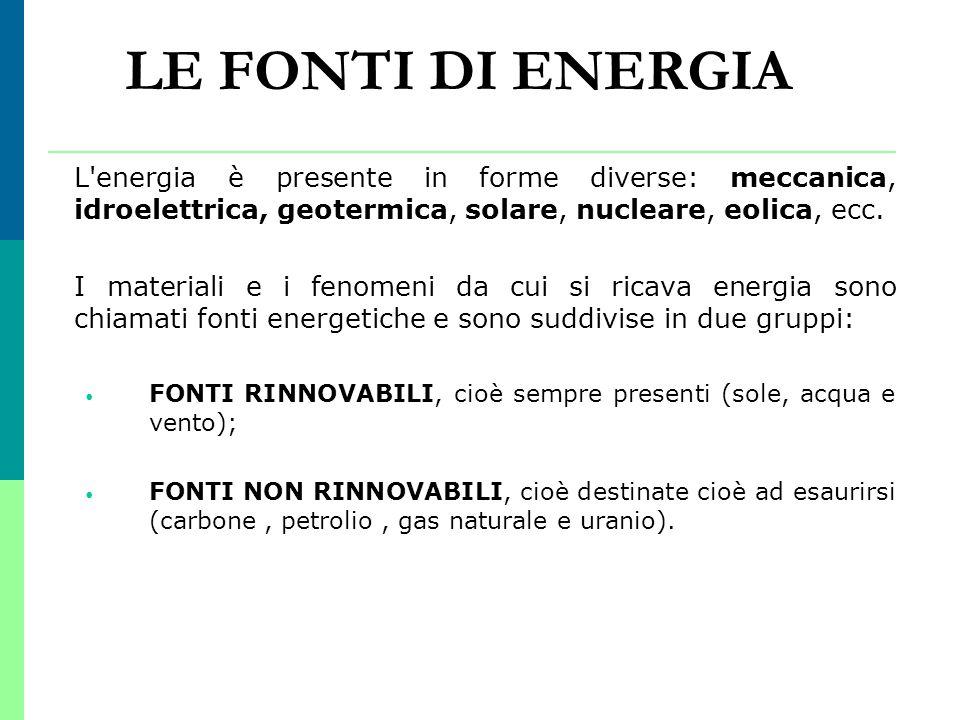 LE FONTI DI ENERGIA L'energia è presente in forme diverse: meccanica, idroelettrica, geotermica, solare, nucleare, eolica, ecc. I materiali e i fenome