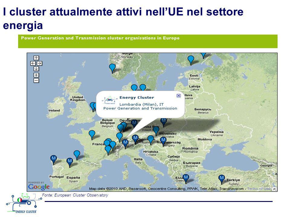 I cluster attualmente attivi nellUE nel settore energia Fonte: European Cluster Observatory