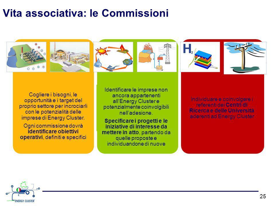 Vita associativa: le Commissioni 25 Cogliere i bisogni, le opportunità e i target del proprio settore per incrociarli con le potenzialità delle imprese di Energy Cluster.