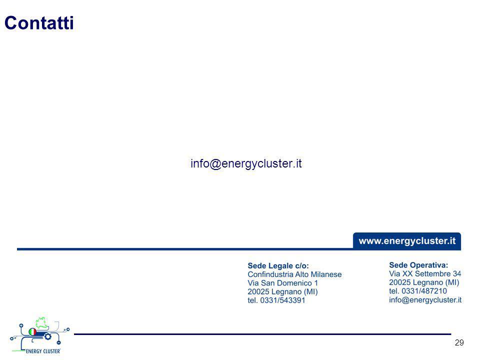 Contatti 29 info@energycluster.it