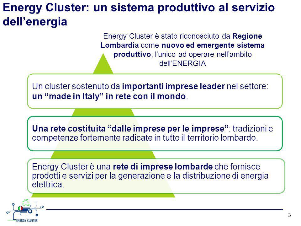 Energy Cluster: un sistema produttivo al servizio dellenergia 3 Un cluster sostenuto da importanti imprese leader nel settore: un made in Italy in rete con il mondo.