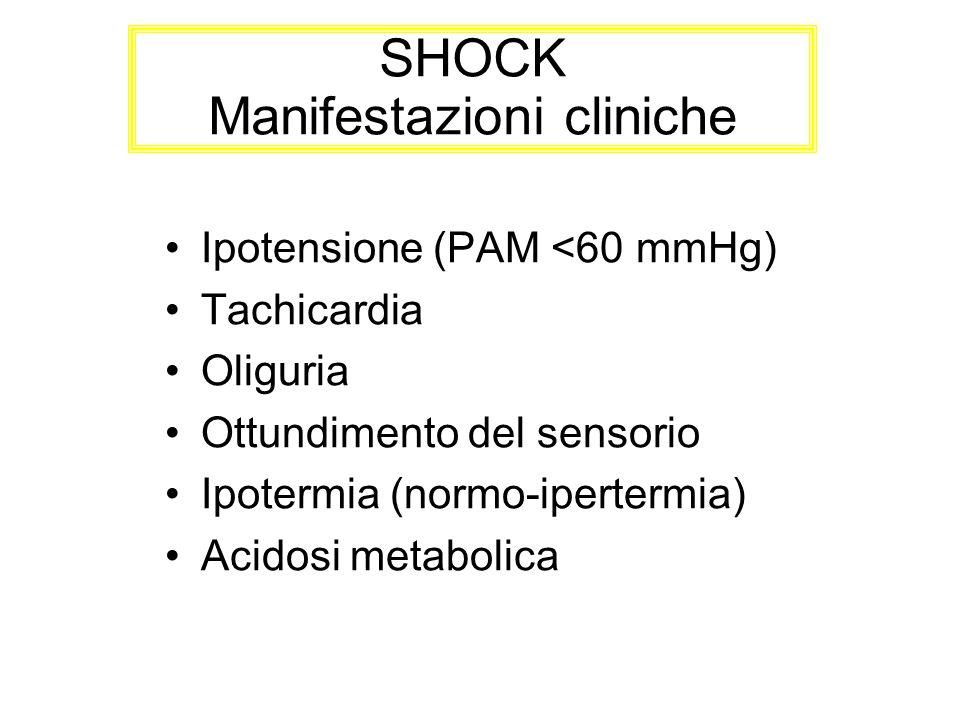 Ipotensione (PAM <60 mmHg) Tachicardia Oliguria Ottundimento del sensorio Ipotermia (normo-ipertermia) Acidosi metabolica SHOCK Manifestazioni clinich