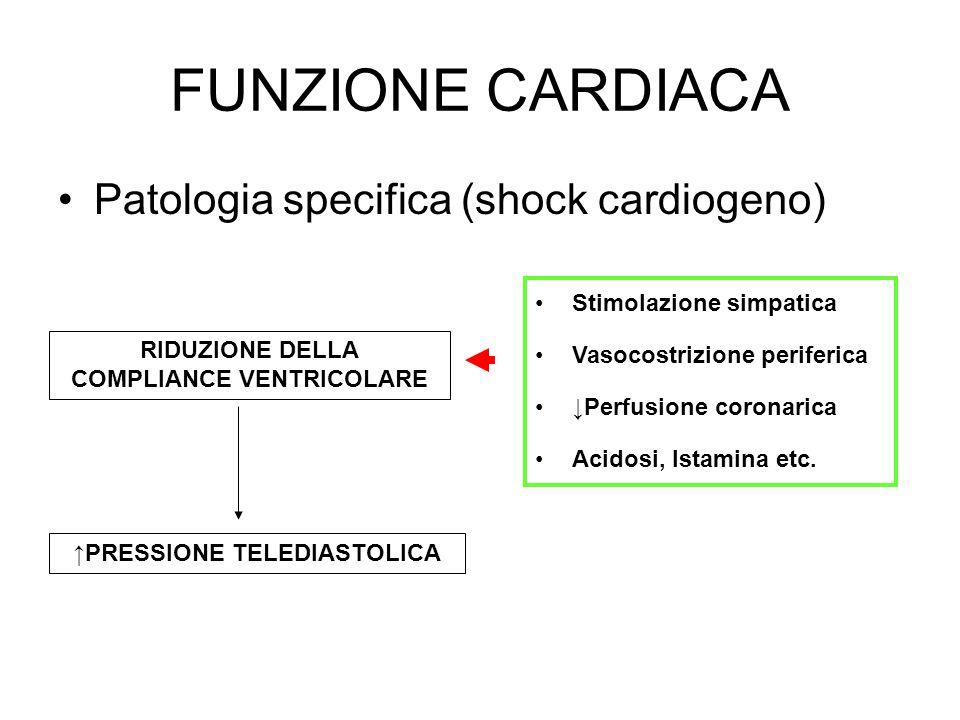 FUNZIONE CARDIACA Patologia specifica (shock cardiogeno) RIDUZIONE DELLA COMPLIANCE VENTRICOLARE PRESSIONE TELEDIASTOLICA Stimolazione simpatica Vasoc