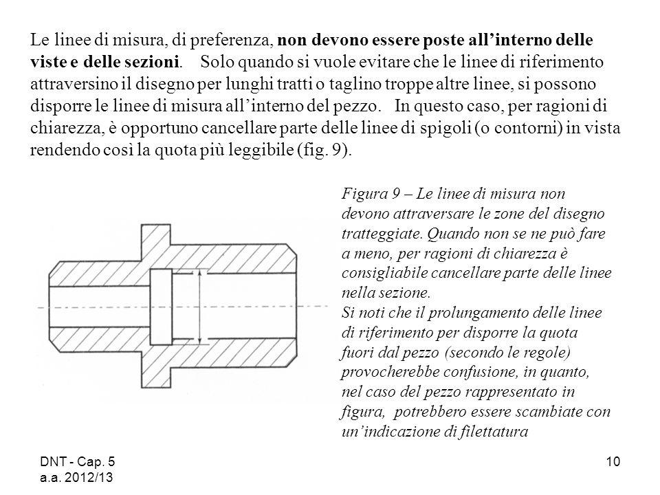 DNT - Cap. 5 a.a. 2012/13 10 Le linee di misura, di preferenza, non devono essere poste allinterno delle viste e delle sezioni. Solo quando si vuole e
