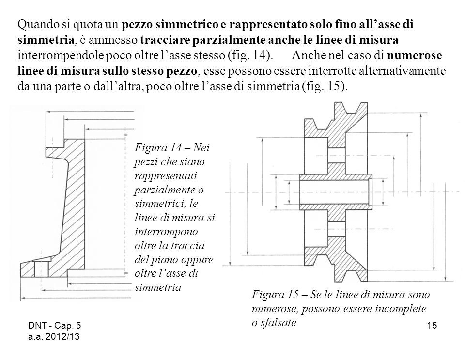 DNT - Cap. 5 a.a. 2012/13 15 Quando si quota un pezzo simmetrico e rappresentato solo fino allasse di simmetria, è ammesso tracciare parzialmente anch