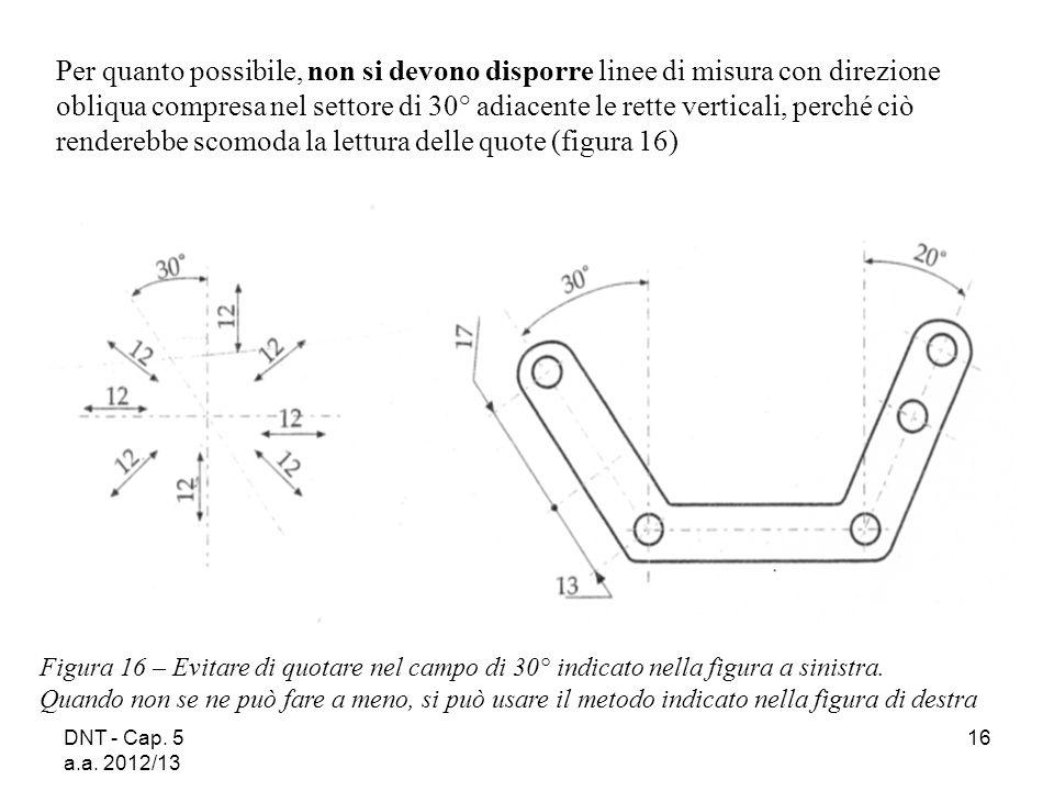 DNT - Cap. 5 a.a. 2012/13 16 Per quanto possibile, non si devono disporre linee di misura con direzione obliqua compresa nel settore di 30° adiacente