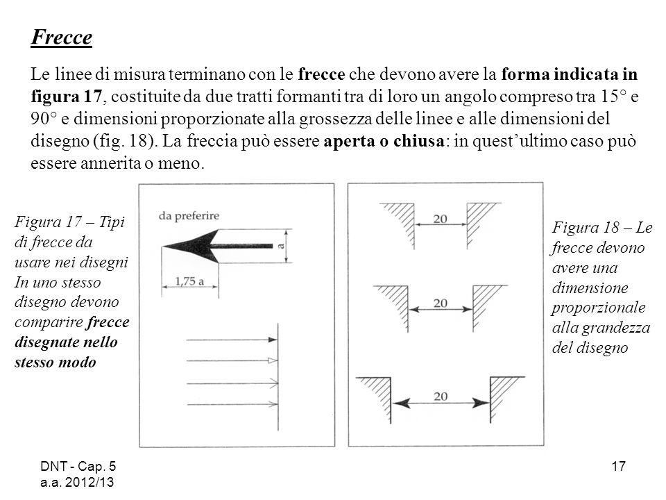 DNT - Cap. 5 a.a. 2012/13 17 Frecce Le linee di misura terminano con le frecce che devono avere la forma indicata in figura 17, costituite da due trat