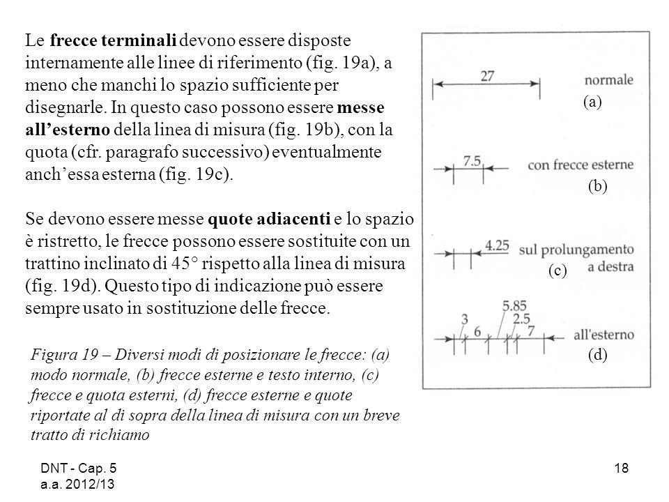 DNT - Cap. 5 a.a. 2012/13 18 Le frecce terminali devono essere disposte internamente alle linee di riferimento (fig. 19a), a meno che manchi lo spazio