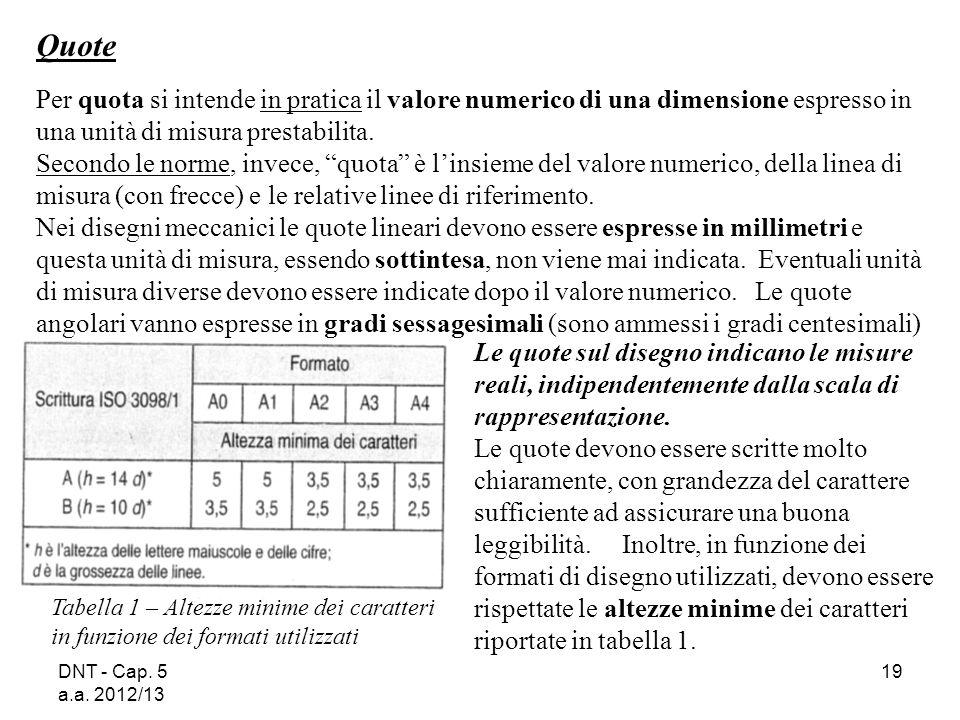 DNT - Cap. 5 a.a. 2012/13 19 Quote Per quota si intende in pratica il valore numerico di una dimensione espresso in una unità di misura prestabilita.