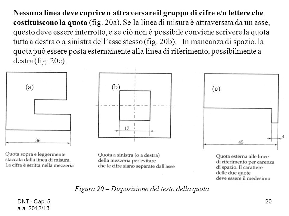 DNT - Cap. 5 a.a. 2012/13 20 Nessuna linea deve coprire o attraversare il gruppo di cifre e/o lettere che costituiscono la quota (fig. 20a). Se la lin
