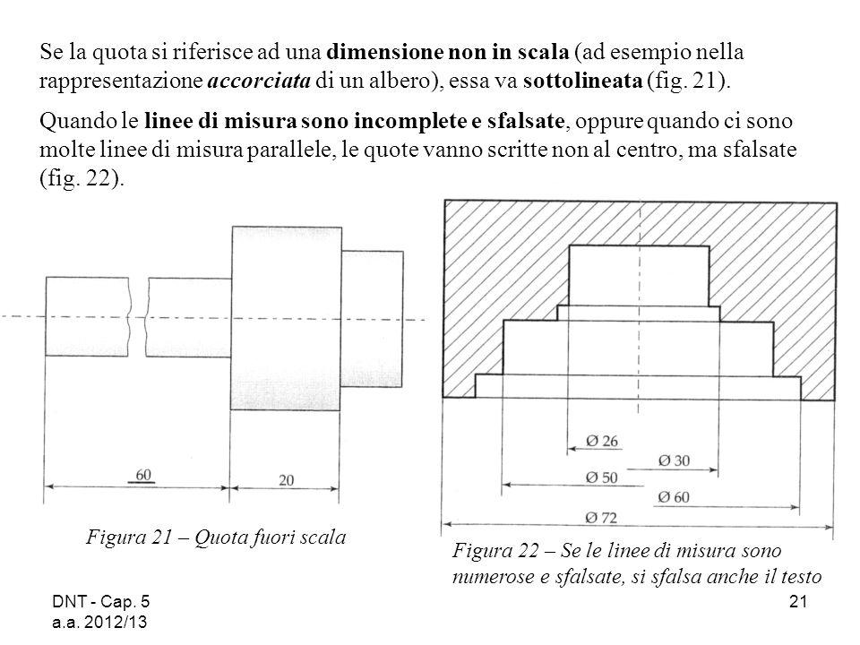 DNT - Cap. 5 a.a. 2012/13 21 Se la quota si riferisce ad una dimensione non in scala (ad esempio nella rappresentazione accorciata di un albero), essa