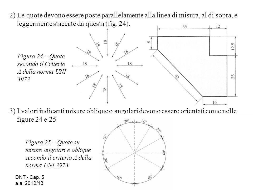 DNT - Cap. 5 a.a. 2012/13 24 Figura 24 – Quote secondo il Criterio A della norma UNI 3973 Figura 25 – Quote su misure angolari e oblique secondo il cr