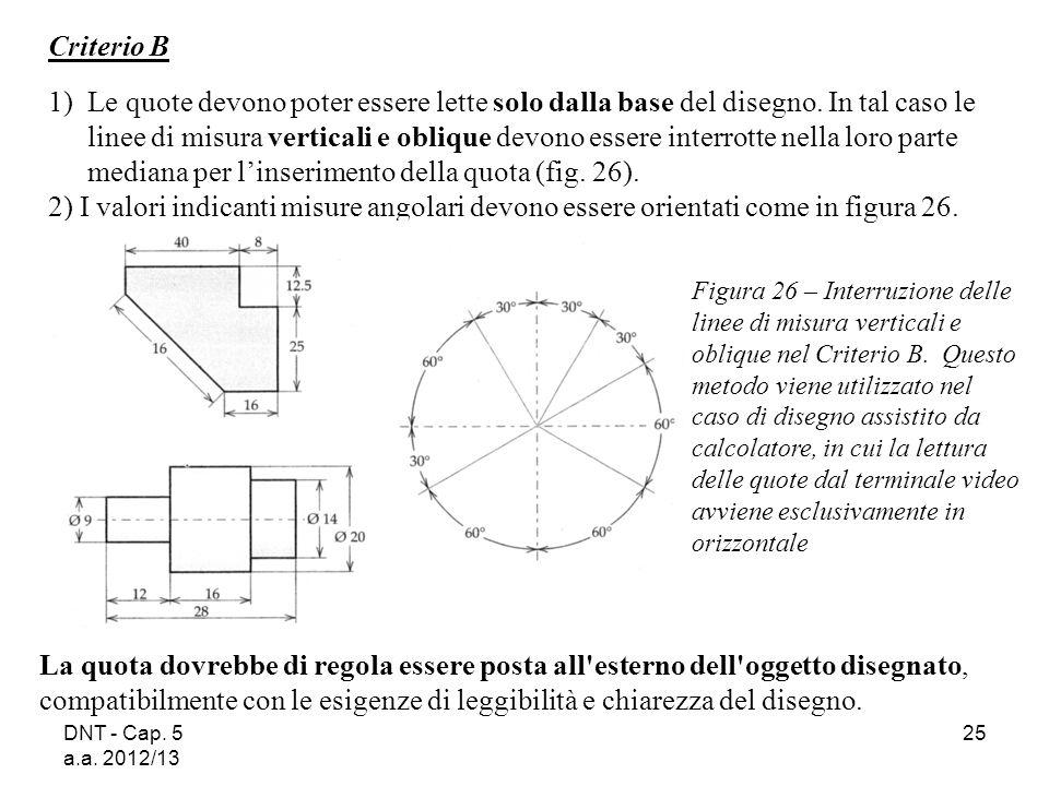 DNT - Cap. 5 a.a. 2012/13 25 Criterio B 1)Le quote devono poter essere lette solo dalla base del disegno. In tal caso le linee di misura verticali e o