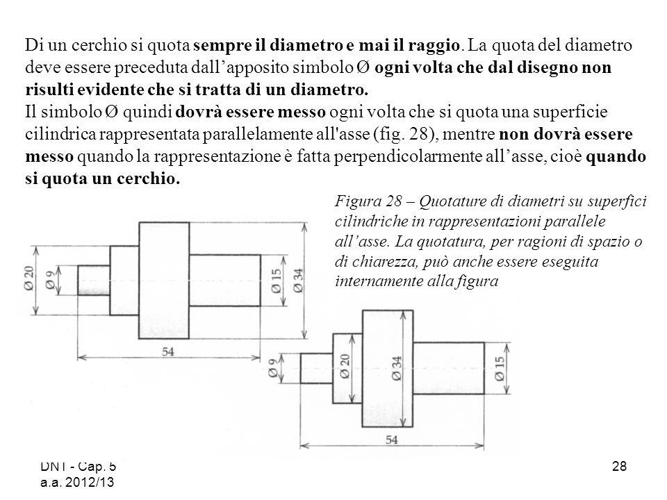 DNT - Cap. 5 a.a. 2012/13 28 Di un cerchio si quota sempre il diametro e mai il raggio. La quota del diametro deve essere preceduta dallapposito simbo