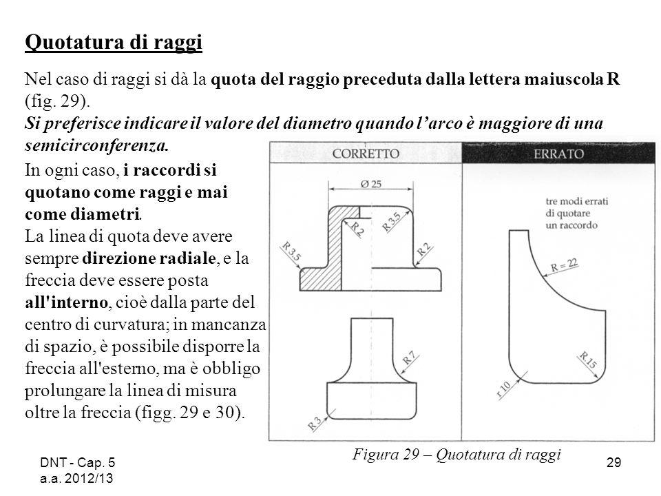 DNT - Cap. 5 a.a. 2012/13 29 Figura 29 – Quotatura di raggi Quotatura di raggi Nel caso di raggi si dà la quota del raggio preceduta dalla lettera mai