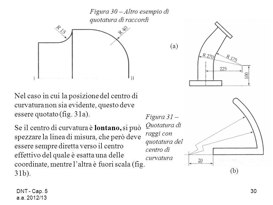 DNT - Cap. 5 a.a. 2012/13 30 Figura 30 – Altro esempio di quotatura di raccordi Figura 31 – Quotatura di raggi con quotatura del centro di curvatura N