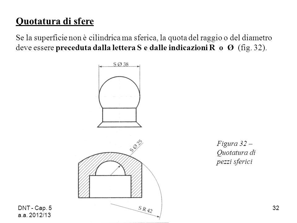 DNT - Cap. 5 a.a. 2012/13 32 Figura 32 – Quotatura di pezzi sferici Quotatura di sfere Se la superficie non è cilindrica ma sferica, la quota del ragg