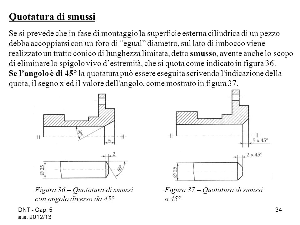 DNT - Cap. 5 a.a. 2012/13 34 Figura 36 – Quotatura di smussi con angolo diverso da 45° Figura 37 – Quotatura di smussi a 45° Quotatura di smussi Se si