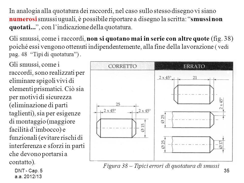 DNT - Cap. 5 a.a. 2012/13 35 Figura 38 – Tipici errori di quotatura di smussi In analogia alla quotatura dei raccordi, nel caso sullo stesso disegno v