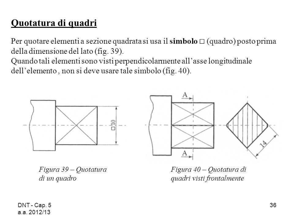 DNT - Cap. 5 a.a. 2012/13 36 Figura 39 – Quotatura di un quadro Figura 40 – Quotatura di quadri visti frontalmente Quotatura di quadri Per quotare ele