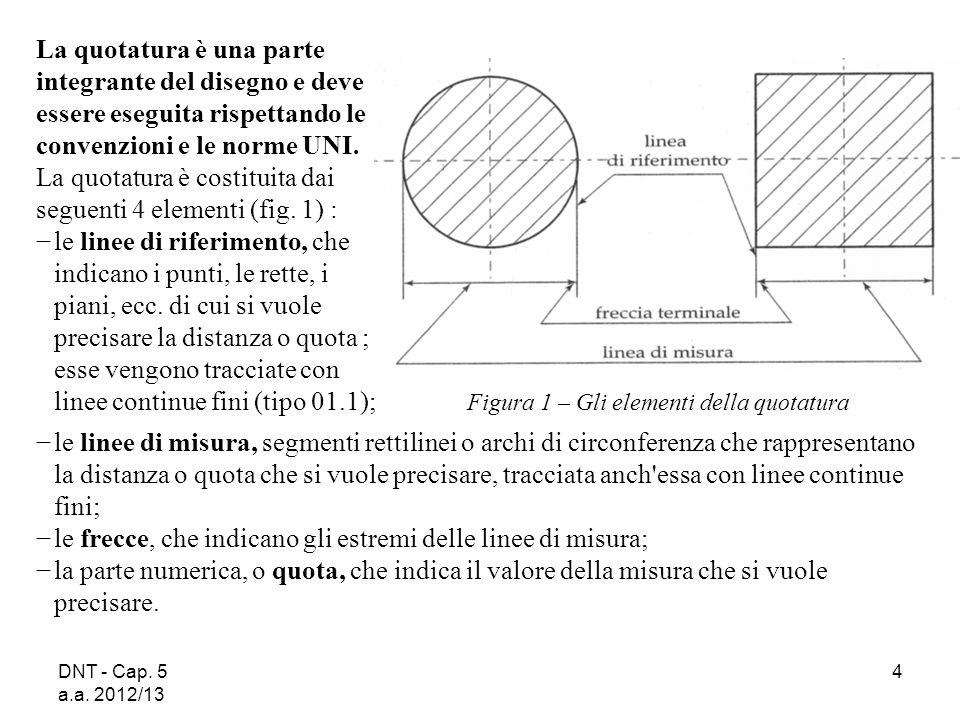 DNT - Cap. 5 a.a. 2012/13 4 La quotatura è una parte integrante del disegno e deve essere eseguita rispettando le convenzioni e le norme UNI. La quota