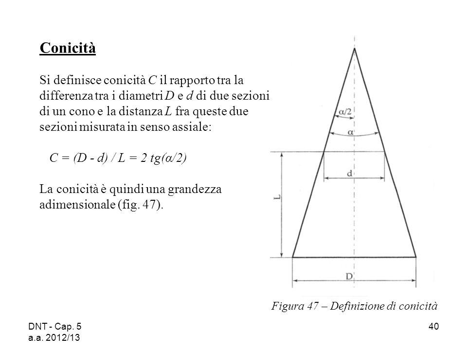DNT - Cap. 5 a.a. 2012/13 40 Figura 47 – Definizione di conicità Conicità Si definisce conicità C il rapporto tra la differenza tra i diametri D e d d