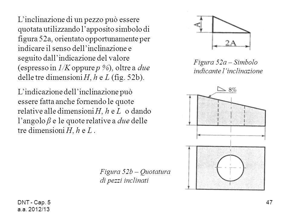 DNT - Cap. 5 a.a. 2012/13 47 Figura 52b – Quotatura di pezzi inclinati Linclinazione di un pezzo può essere quotata utilizzando lapposito simbolo di f