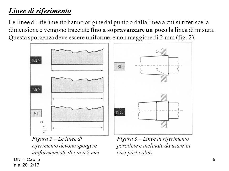 DNT - Cap. 5 a.a. 2012/13 5 Linee di riferimento Le linee di riferimento hanno origine dal punto o dalla linea a cui si riferisce la dimensione e veng