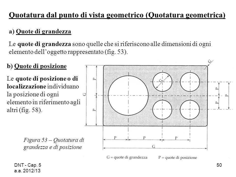 DNT - Cap. 5 a.a. 2012/13 50 Figura 53 – Quotatura di grandezza e di posizione Quotatura dal punto di vista geometrico (Quotatura geometrica) a) Quote