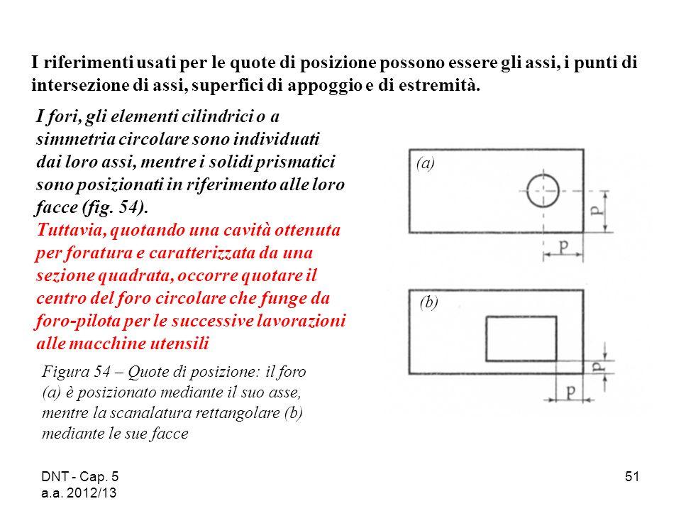 DNT - Cap. 5 a.a. 2012/13 51 Figura 54 – Quote di posizione: il foro (a) è posizionato mediante il suo asse, mentre la scanalatura rettangolare (b) me
