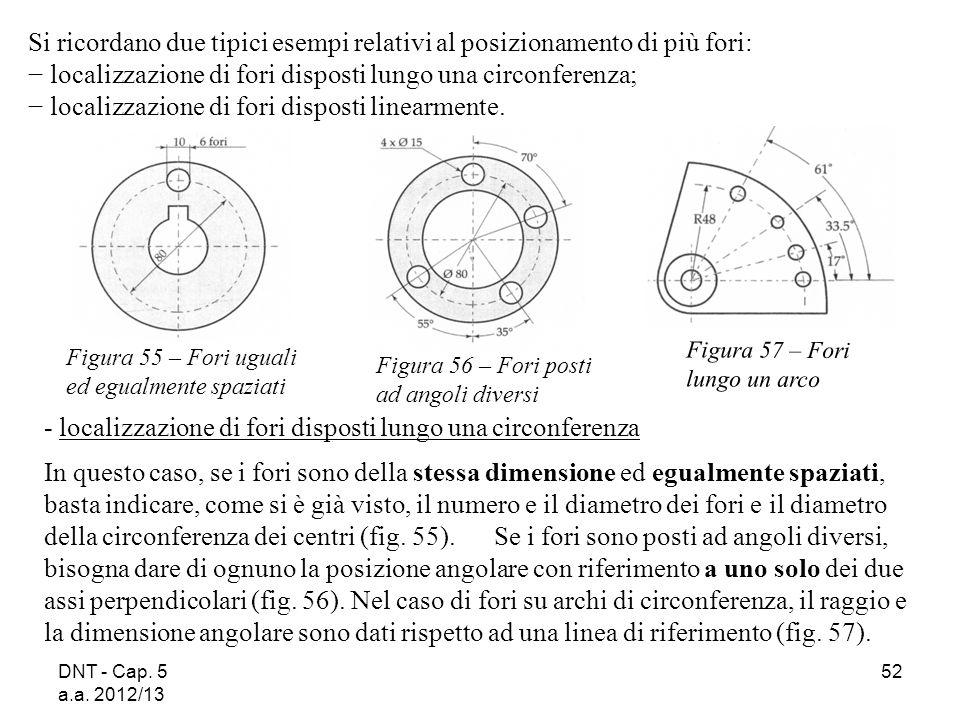 DNT - Cap. 5 a.a. 2012/13 52 Figura 55 – Fori uguali ed egualmente spaziati Figura 56 – Fori posti ad angoli diversi Figura 57 – Fori lungo un arco -